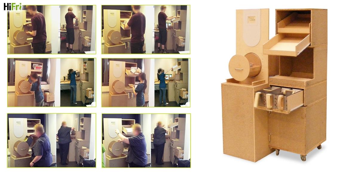 Enkele foto's van de getoetste gebruikssituaties in het gebruiksonderzoek en het voor het onderzoek gebruikte model.
