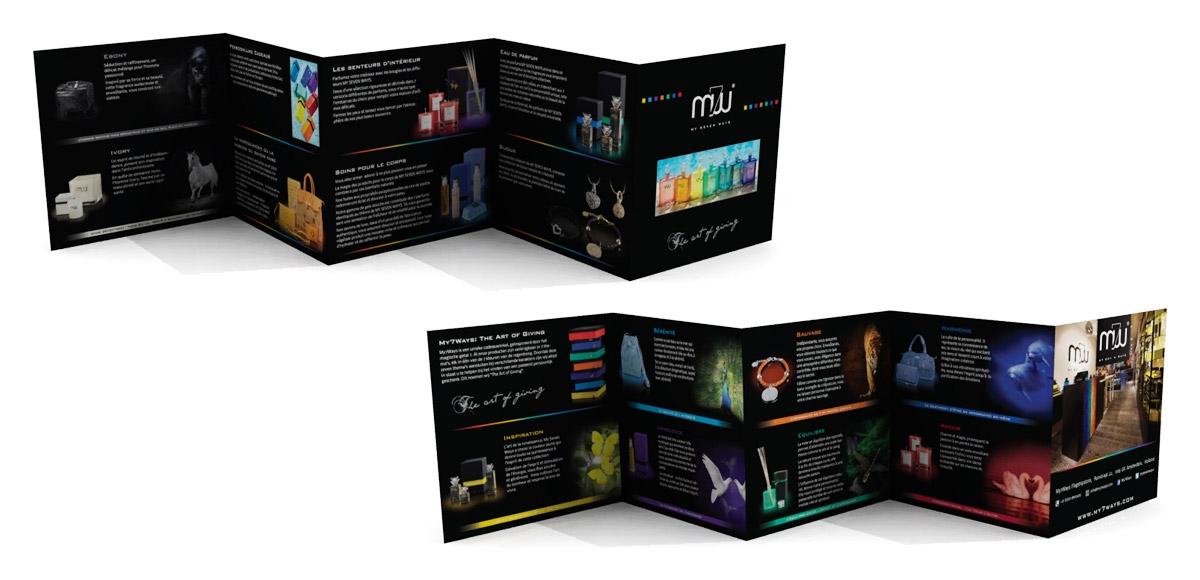 Een als harmonica gevouwen folder over het My7Ways-concept